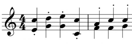 Wat is staccato?